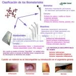 Características de los Biomateriales