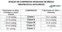 Grados de compresión de las medias terapéuticas