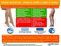 Medias Antivárices ¿hasta la rodilla o hasta el muslo?