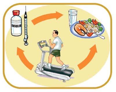 La diabetes se puede controlar con estrategias no farmacológicas
